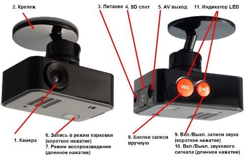 Инструкция пользователя автомобильный видеорегистратор Jassun Jscar-1300.