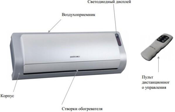 Инструкция пользователя обогреватель настенный керамический Polaris PCWH 2066 Di.